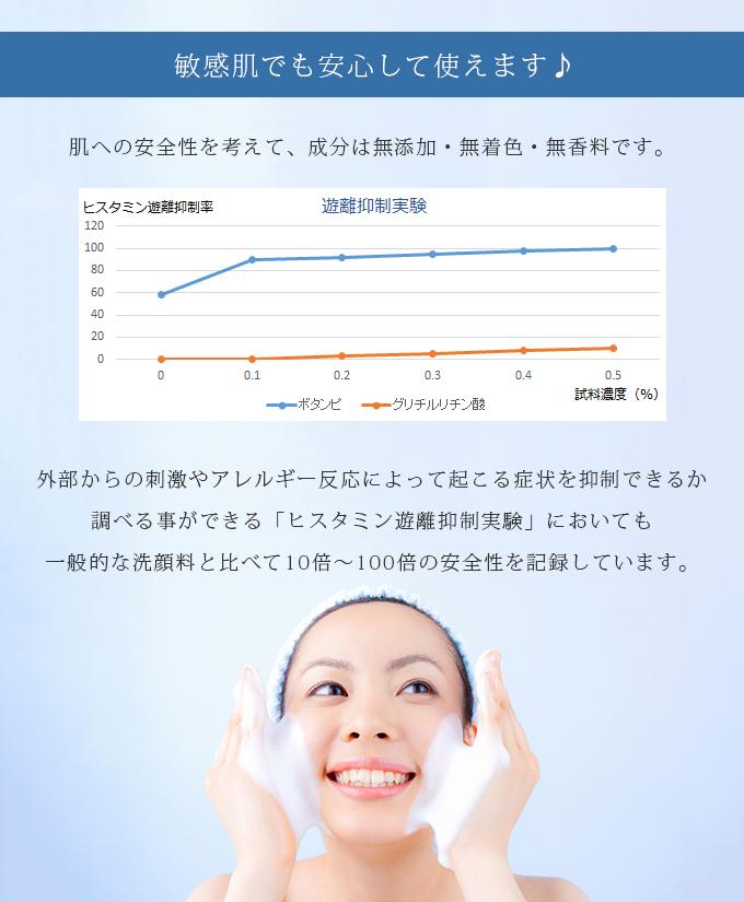 IVANKA洗顔フォームは敏感肌でも安心して使えます。